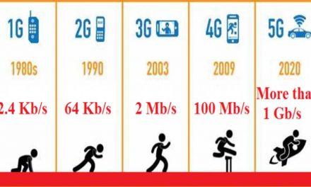 Šta je 5G tehnologija ( I dio)?